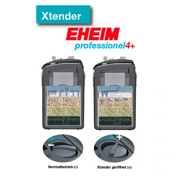 EHEIM professionel 4e+ 350 tecnología